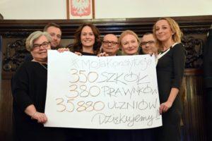 Tydzień Konstytucyjny wpolskich szkołach